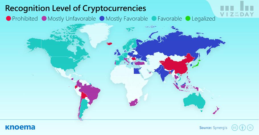 Legal Status of Cryptocurrencies