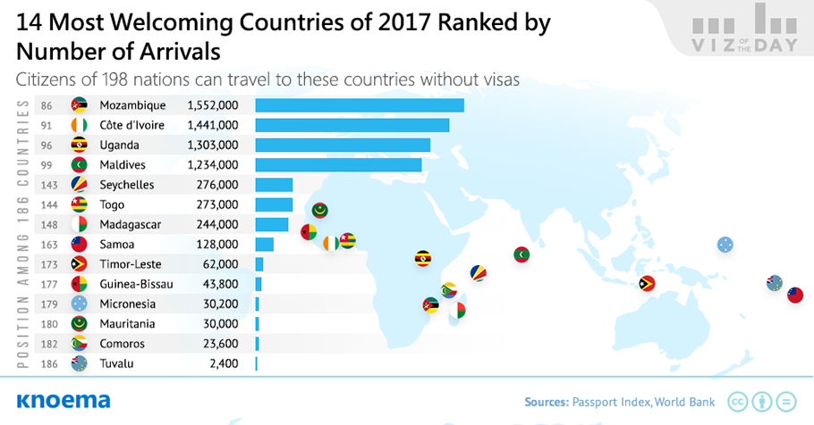 The Most Welcoming Countries of 2017 - knoema com
